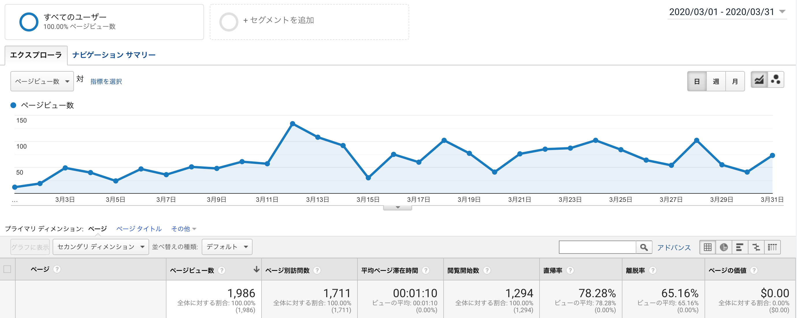 blog-analytics