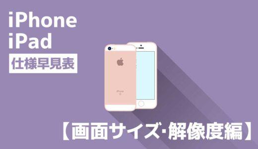 Apple歴代iPhone・iPadシリーズ仕様一覧・早見表【画面サイズ・解像度編】