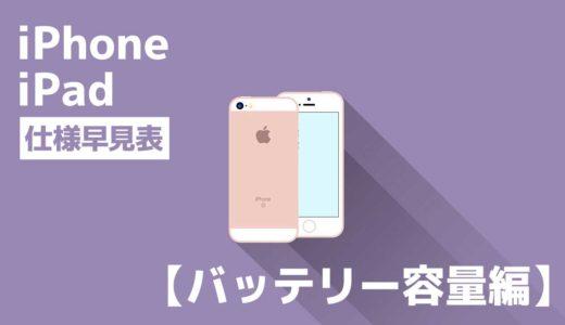 Apple歴代iPhone・iPadシリーズ仕様一覧・早見表【バッテリー容量編】