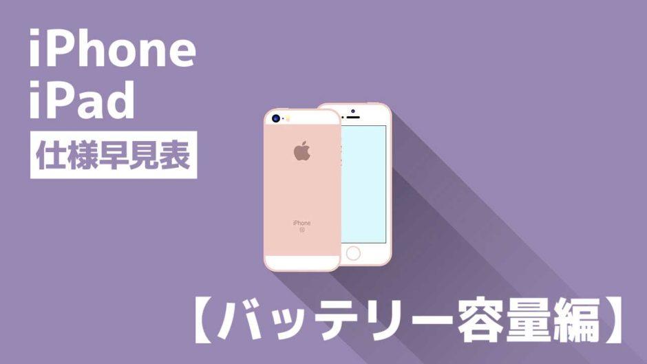 apple iphone ipad【バッテリー容量編】